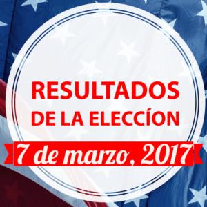 Resultados de la Eleccion
