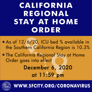 CA Stay at Home Order (12-6-20)