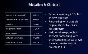 COVID Vaccine Education & Childcare