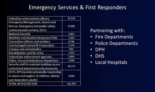 COVID Vaccine Emergency Services & First Responders