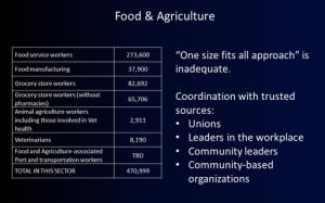 COVID Vaccine Food & Agriculture