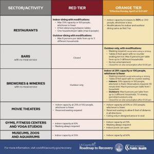 New Health Order 4-2-21